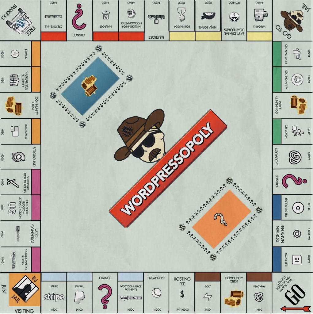 WordPressopoly: WordPress Acquisitions Are Not a Game Anymore